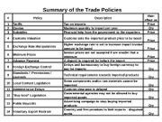 Summary of the Trade Policies