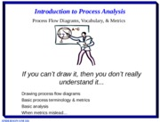Process Flow Sessions 2 and 3  with Face Game (1).ppt