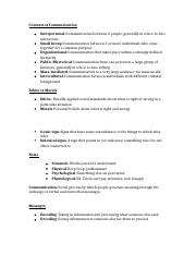 Communcation Study Guide.docx