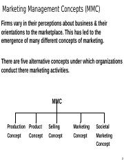 02 Mktg Concepts - Copy.ppt