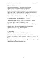 Anatomy learning goals - IPHY 3410.pdf