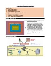 Manoj_IT_Sem3_IT Infrastructure-Software.docx