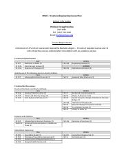 MSCE Structual Engineering Planning Sheet - old