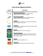 Value_Stream_Mapping_Symbols