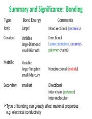 bonding structure summary A summary of ionic, covalent and metallic bonding and the properties of these  substances, tailored to aqa but could be adapted for other specifications  includes.