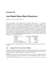 Data Structure notes