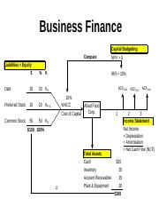 04-Business Finance.ppt