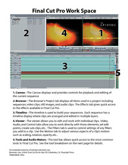 Intro to Final Cut Pro
