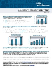 Debt_Facts_and_Sources