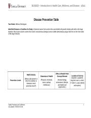 U1A1_disease_prevention_table