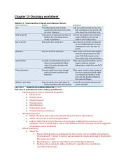 Complete_Chapter 15 Oncology worksheet.docx