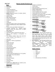 structure_list_nervous_system.doc