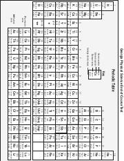 Periodic table american1 5 5b 23 11 13 3a 5 14 4a 6 15 5a 7 1 pages easy periodic table urtaz Choice Image