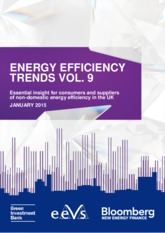 UK-energy-efficiency-trends-Jan-2015