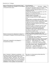 Sample form legal opinion letter sample form legal opinion most popular documents for law 100 thecheapjerseys Gallery