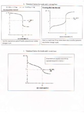 titration curves2