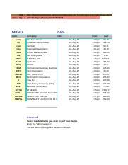 Yahoo! Finance Spreadsheet xls - URL = http/download finance