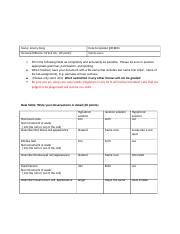 osmosis &diffusion virtual lab worksheet FA15.docx