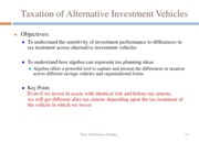 ch3. Returns on savings vehicles