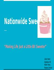 Nationwide Sweets