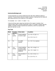 activity series lab answers