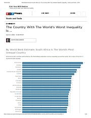 World Bank Names South Africa As The Country With The Greatest Wealth Inequality _ Goats and Soda _
