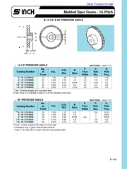 stock drive products - spur gears - 16p
