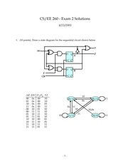 Exam 2 Solution Spring 2001 on Introduction to Digital Logic and Computer Design
