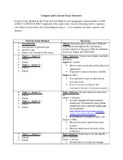 Compare and Contrast Essay Structure.docx