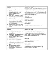 Sample Part Syllabus Plan.pdf