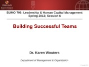 BUMO 796 session 6 - Building Successful Teams - Additional Slides