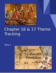 Chapter 16 & 17 Theme Powerpoint.pptx