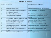 Review of Articles and Cases Fall 2012