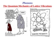 Vibrations-Phonons3.ppt