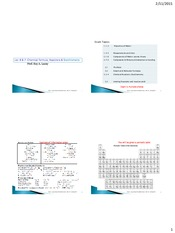 Lec-6 & 7: Chemical formula, Reactions & Stoichiometry
