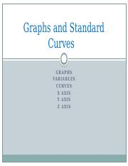 3-MLS 203_Graphs and Standard Curves