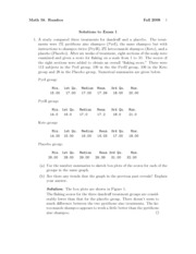 Exam 1 Solution Fall 2008 on Introduction to Statistics