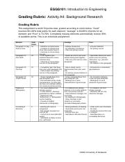 A4+-+Rubric (1).docx