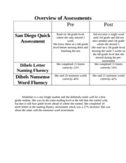 Overview of Assessments