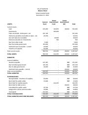 2014 Governmental Funds Financial Statements