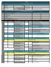 2018 FinQuiz CFA Level 3 Study Plan pdf - FinQuiz STUDY PLAN