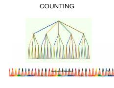 counting.pdf