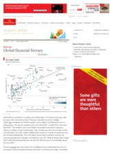 Global financial literacy  The Economist