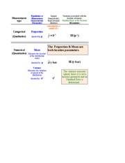 Class 5 - inference_overview