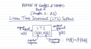 2. Review Of Signals And Systems - Part V