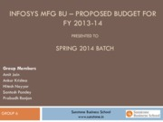 Infosys - Proposed Budget and Objectives for 2013-14 - Infosys MFG BU. SAMPLEpdf