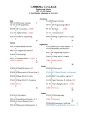 4 year plan for Engineering Science MA121 2011-12