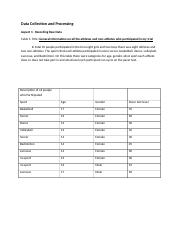 SEHS_IB_Lab_Template