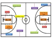Basketball 2003 ppt revised