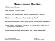 AP-Macroeconomics-Visuals-Unit2